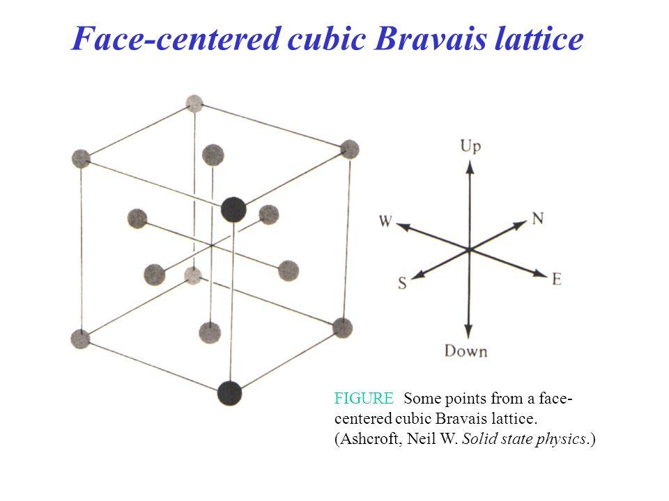 Face-centered cubic Bravais lattice FIGURE Some points from a face- centered cubic Bravais lattice. (Ashcroft, Neil W. Solid state physics.)