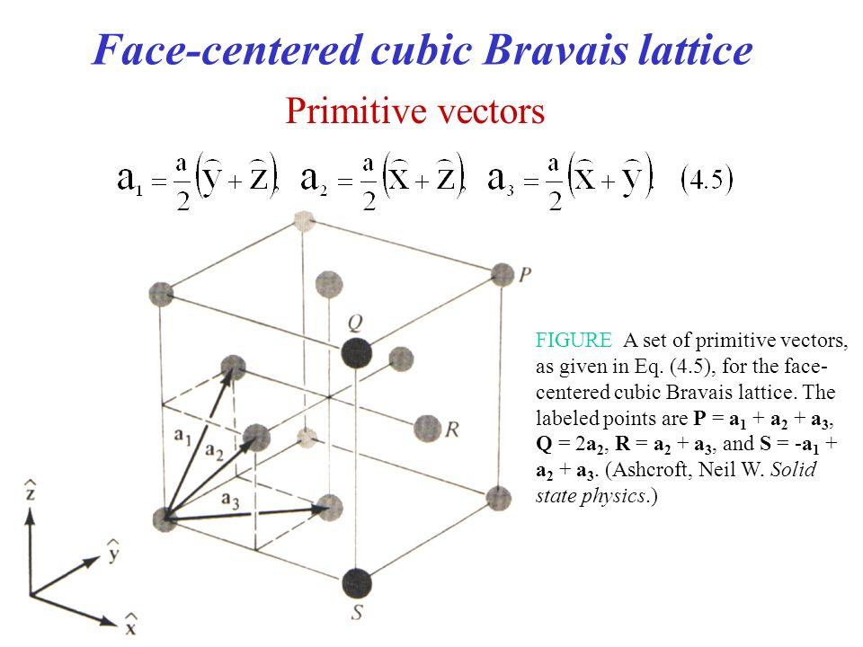 Face-centered cubic Bravais lattice Primitive vectors FIGURE A set of primitive vectors, as given in Eq. (4.5), for the face- centered cubic Bravais l