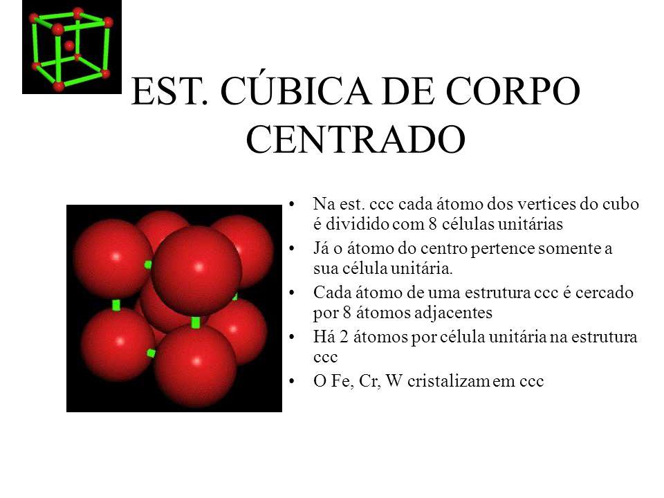 EST. CÚBICA DE CORPO CENTRADO Na est. ccc cada átomo dos vertices do cubo é dividido com 8 células unitárias Já o átomo do centro pertence somente a s