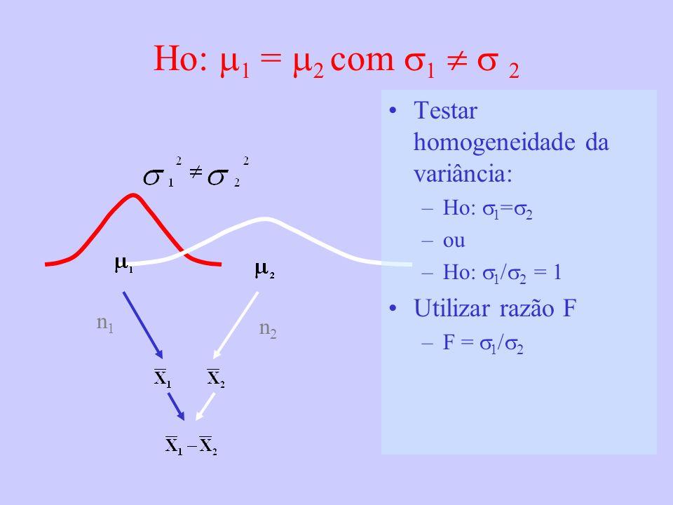 n1n1 n2n2 Testar homogeneidade da variância: –Ho: 1 = 2 –ou –Ho: 1 / 2 = 1 Utilizar razão F –F = 1 / 2 Ho: 1 = 2 com 1 2