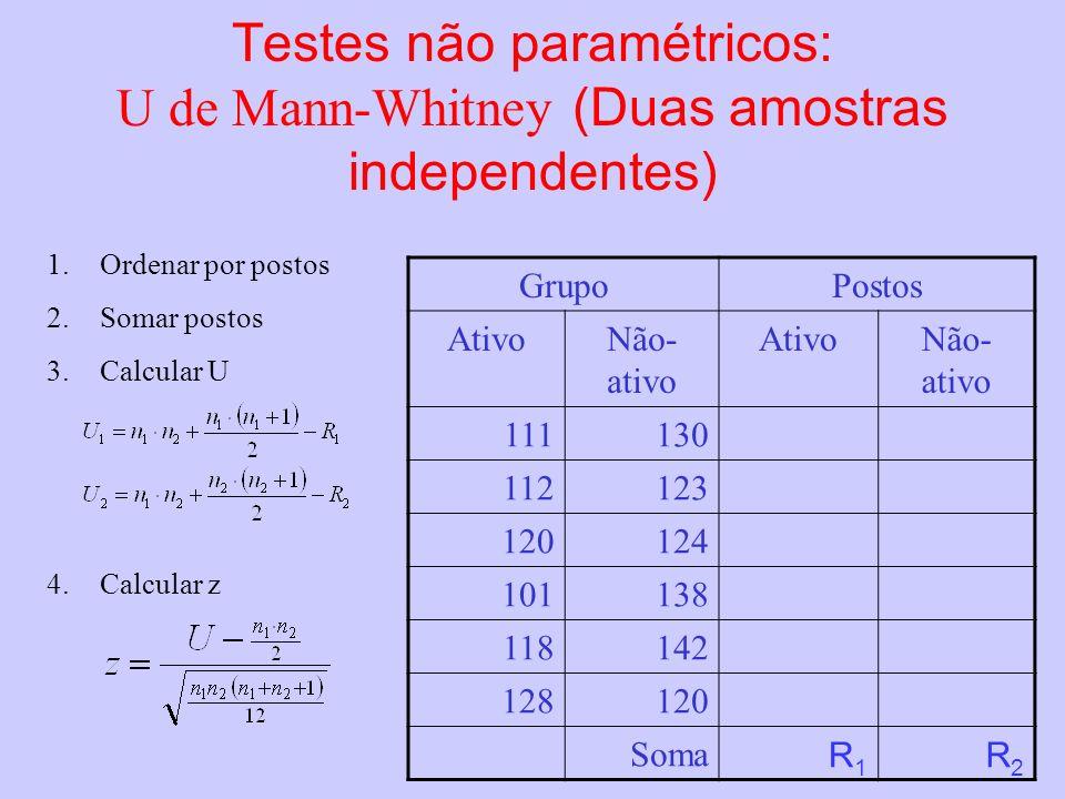 Testes não paramétricos: U de Mann-Whitney (Duas amostras independentes) GrupoPostos AtivoNão- ativo AtivoNão- ativo 111130 113 112123 106 120124 7,55 101138 122 118142 91 128120 47.5 Soma 53,524,5 1.Ordenar por postos 2.Somar postos 3.Calcular U 4.Calcular z