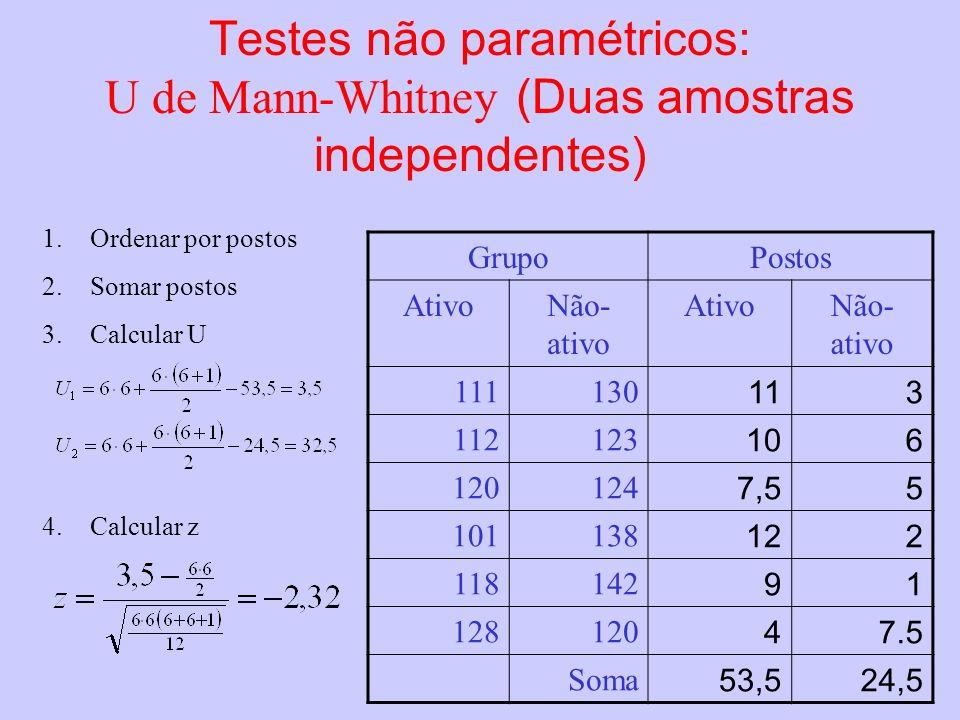 Testes não paramétricos: U de Mann-Whitney (Duas amostras independentes) GrupoPostos AtivoNão- ativo AtivoNão- ativo 111130 113 112123 106 120124 7,55