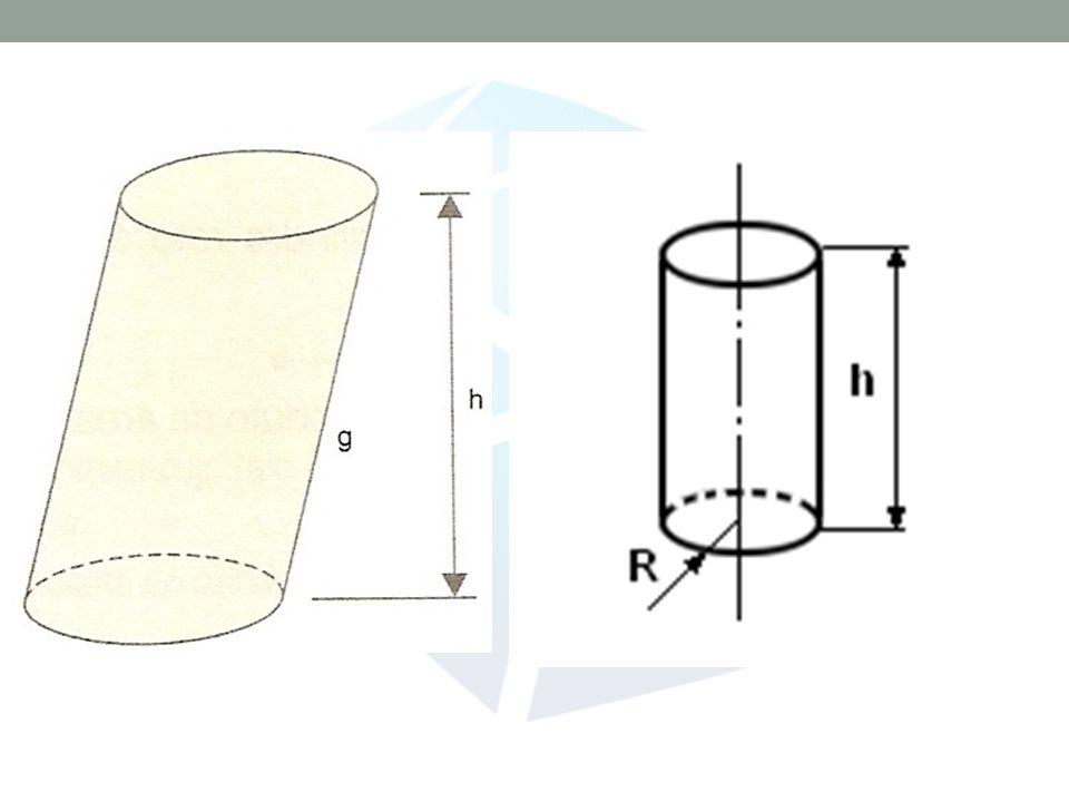 Elementos do cilindro