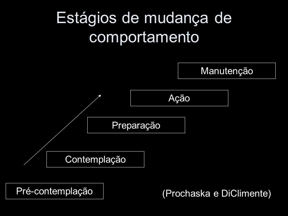 Estágios de mudança de comportamento Pré-contemplação Contemplação Preparação Ação Manutenção (Prochaska e DiClimente)