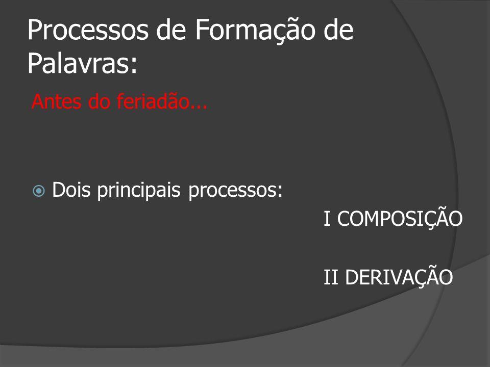 Processos de Formação de Palavras: Antes do feriadão... Dois principais processos: I COMPOSIÇÃO II DERIVAÇÃO