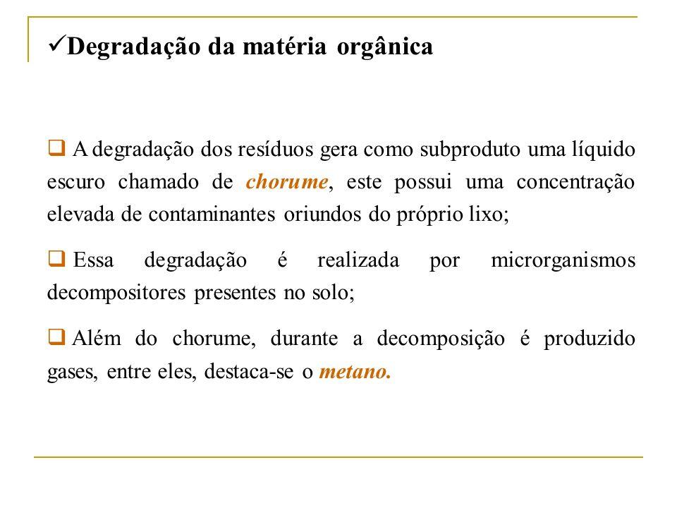 Degradação da matéria orgânica A degradação dos resíduos gera como subproduto uma líquido escuro chamado de chorume, este possui uma concentração elev