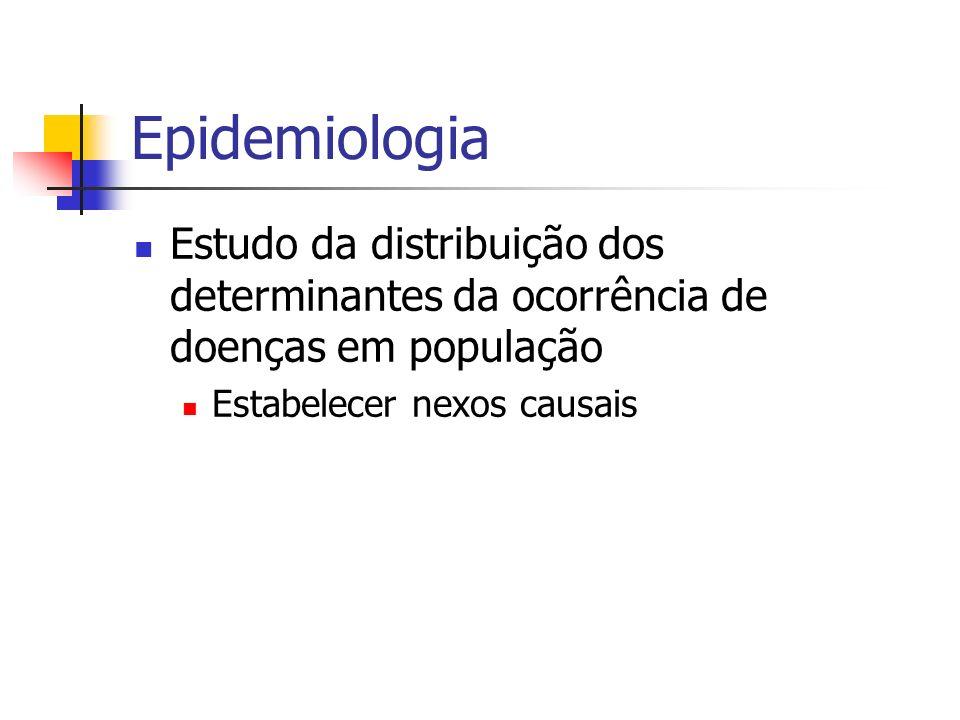 Epidemiologia Estudo da distribuição dos determinantes da ocorrência de doenças em população Estabelecer nexos causais