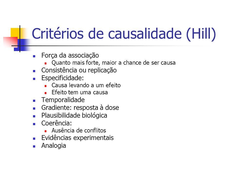 Critérios de causalidade (Hill) Força da associação Quanto mais forte, maior a chance de ser causa Consistência ou replicação Especificidade: Causa le