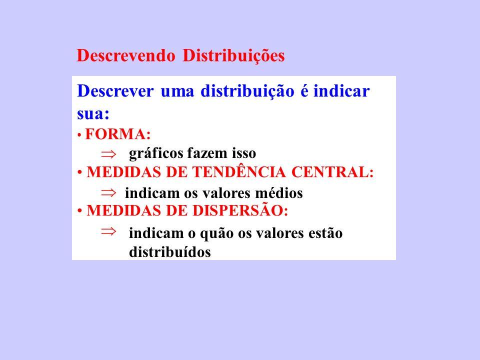 Descrevendo Distribuições Descrever uma distribuição é indicar sua: FORMA: MEDIDAS DE TENDÊNCIA CENTRAL: MEDIDAS DE DISPERSÃO: gráficos fazem isso ind