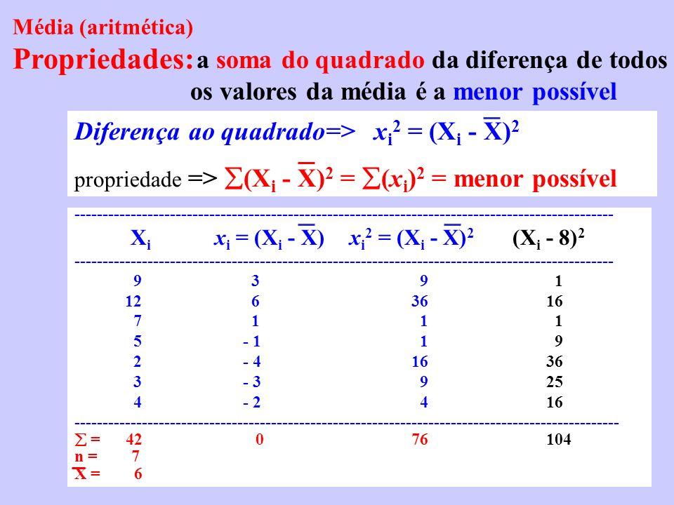 Média (aritmética) Propriedades: a soma do quadrado da diferença de todos os valores da média é a menor possível -------------------------------------