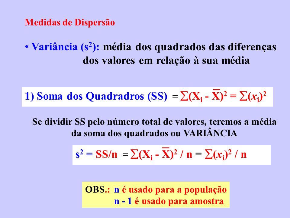Medidas de Dispersão Variância (s 2 ): média dos quadrados das diferenças dos valores em relação à sua média Se dividir SS pelo número total de valore