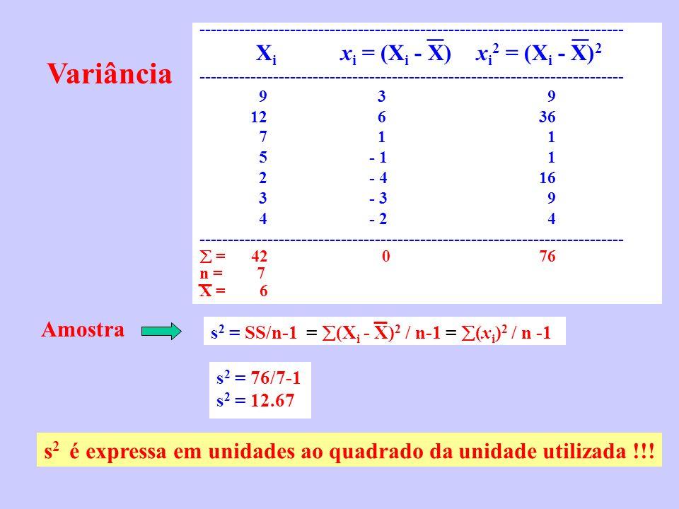 Variância s 2 = 76/7-1 s 2 = 12.67 s 2 é expressa em unidades ao quadrado da unidade utilizada !!! ---------------------------------------------------