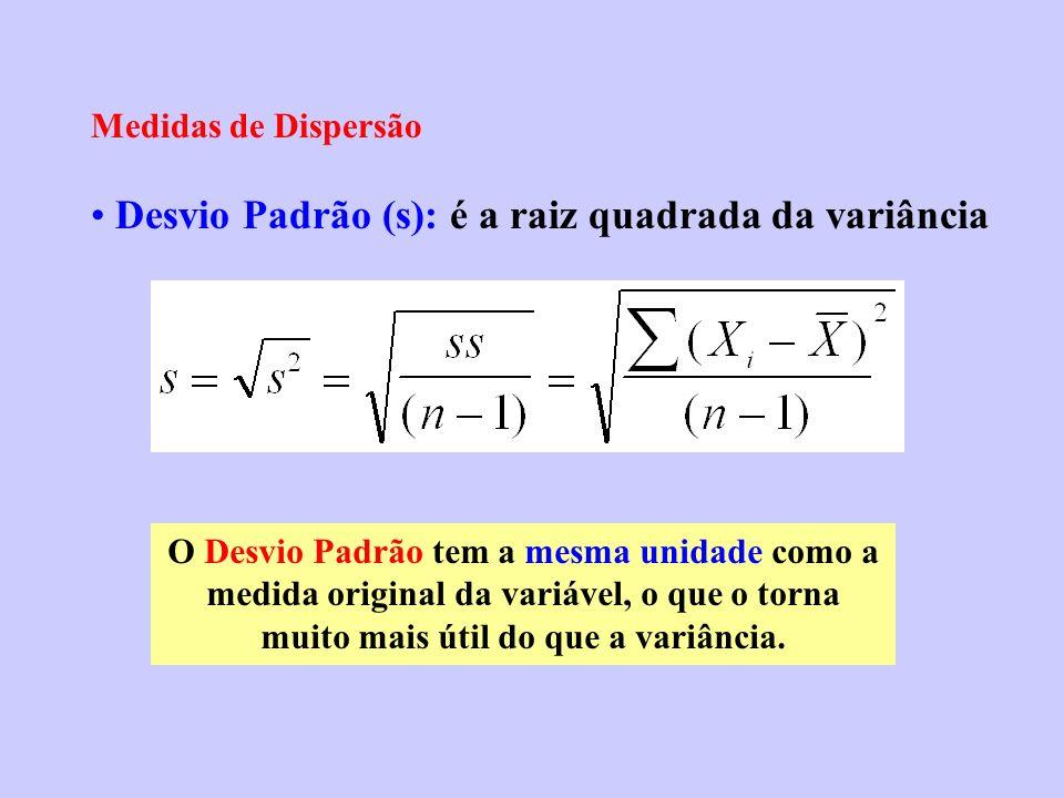 Medidas de Dispersão Desvio Padrão (s): é a raiz quadrada da variância O Desvio Padrão tem a mesma unidade como a medida original da variável, o que o