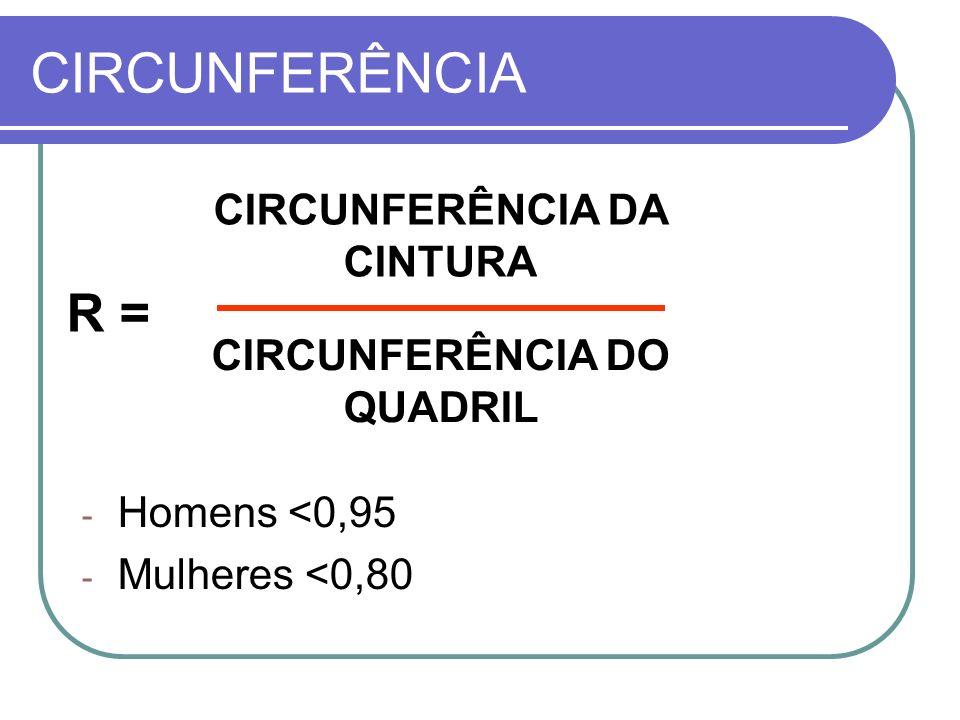 CIRCUNFERÊNCIA R = CIRCUNFERÊNCIA DA CINTURA CIRCUNFERÊNCIA DO QUADRIL - Homens <0,95 - Mulheres <0,80
