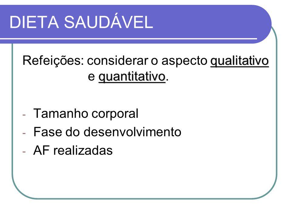 DIETA SAUDÁVEL qualitativo quantitativo Refeições: considerar o aspecto qualitativo e quantitativo. - Tamanho corporal - Fase do desenvolvimento - AF