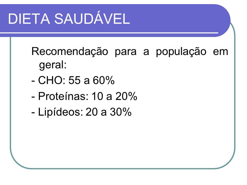 DIETA SAUDÁVEL Recomendação para a população em geral: - CHO: 55 a 60% - Proteínas: 10 a 20% - Lipídeos: 20 a 30%