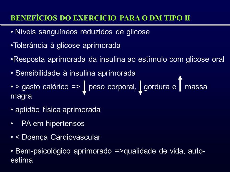 BENEFÍCIOS DO EXERCÍCIO PARA O DM TIPO II Níveis sanguíneos reduzidos de glicose Tolerância à glicose aprimorada Resposta aprimorada da insulina ao es