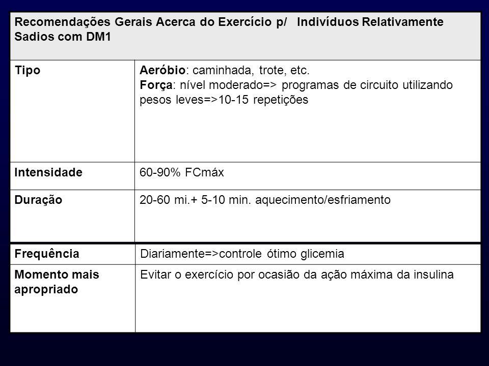 Recomendações Gerais Acerca do Exercício p/ Indivíduos Relativamente Sadios com DM1 TipoAeróbio: caminhada, trote, etc. Força: nível moderado=> progra