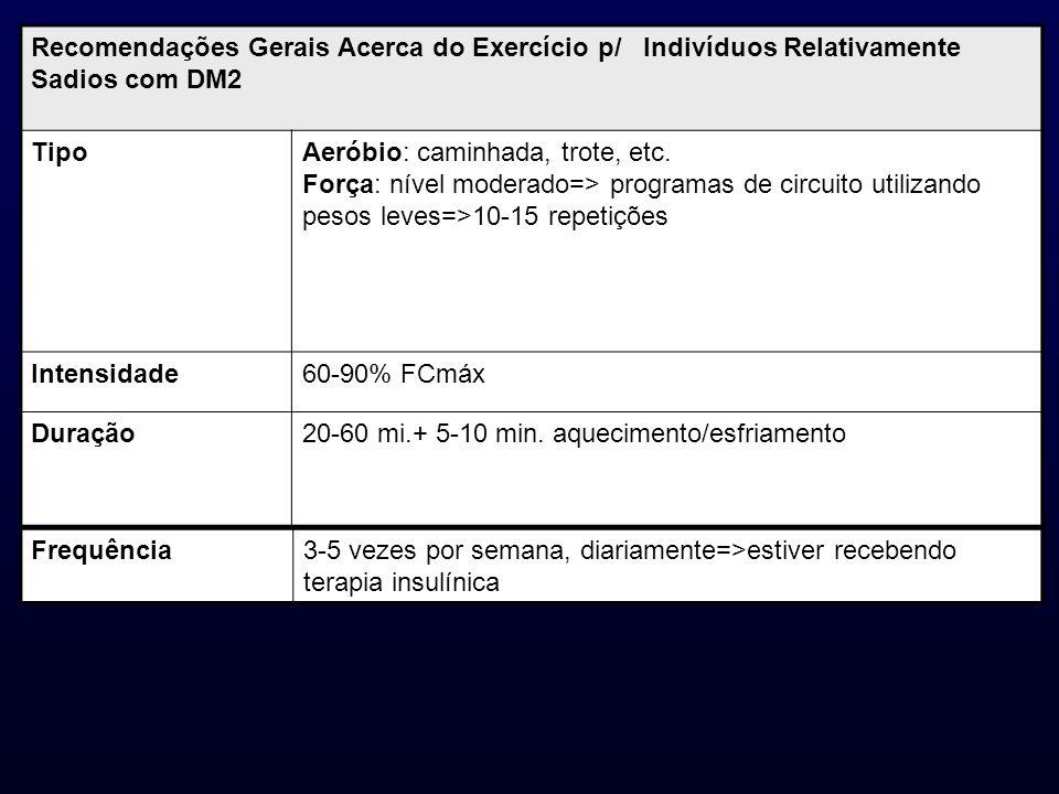 Recomendações Gerais Acerca do Exercício p/ Indivíduos Relativamente Sadios com DM2 TipoAeróbio: caminhada, trote, etc. Força: nível moderado=> progra