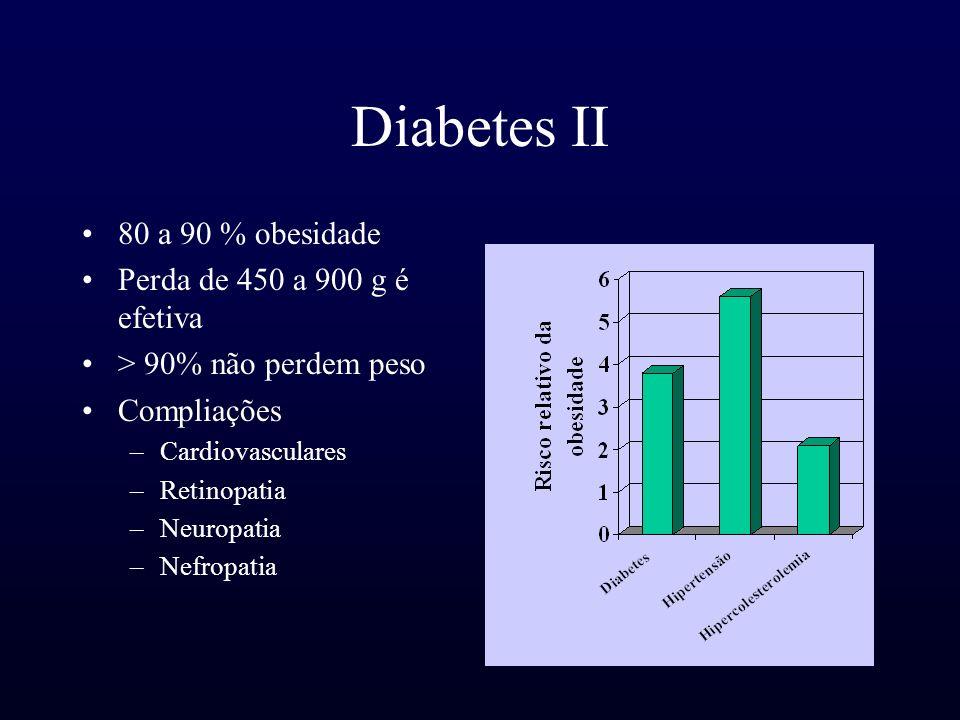 Diabetes II 80 a 90 % obesidade Perda de 450 a 900 g é efetiva > 90% não perdem peso Compliações –Cardiovasculares –Retinopatia –Neuropatia –Nefropati