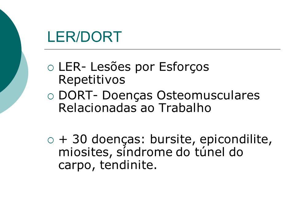 LER/DORT No Brasil: 25% dos trabalhadores Estado RJ: 1995- mais de 120 mil São Paulo: Em 1995 -Dos 978 casos de atendimento: 584 trabalhadores tinham LER/DORT Belo Horizonte- MG: 1989 a 1994- 120 para 554 trabalhadores