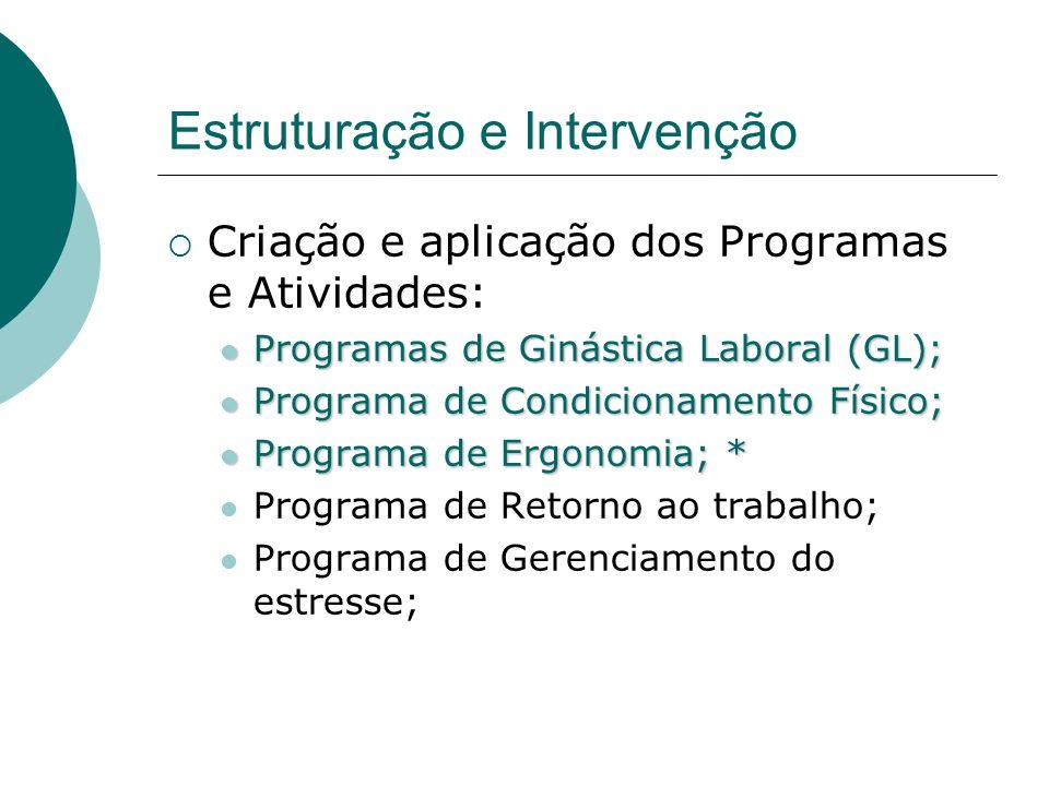 Estruturação e Intervenção Programa de Atendimento ao dependente químico; Programa Antitabagismo; Palestras e informações sobre QdV e QdVT.