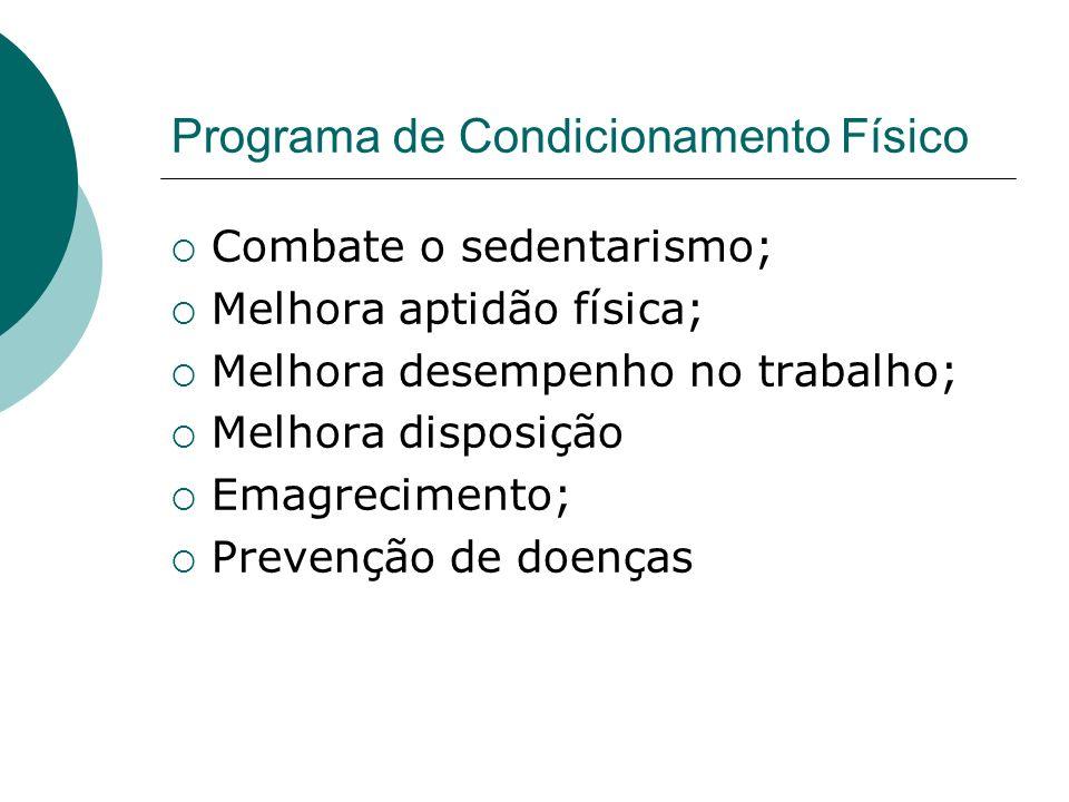 Evidências No Brasil: absenteísmo e produção (Ministério da Saúde, 2002) USA: melhora do cond.