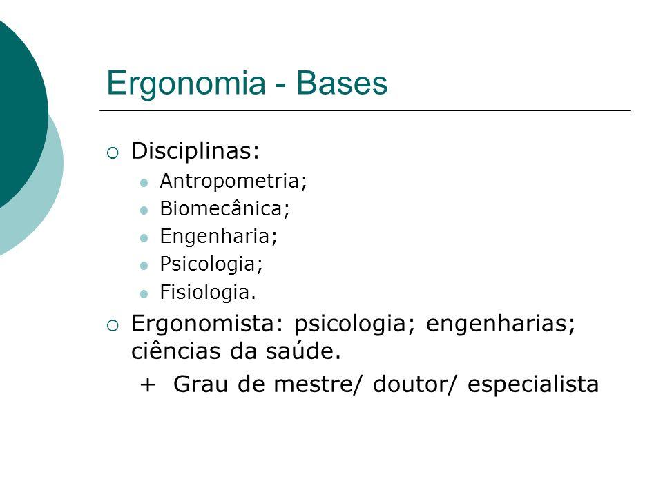 Ergonomia Ergonomia física; Ergonomia cognitiva; Ergonomia organizacional.