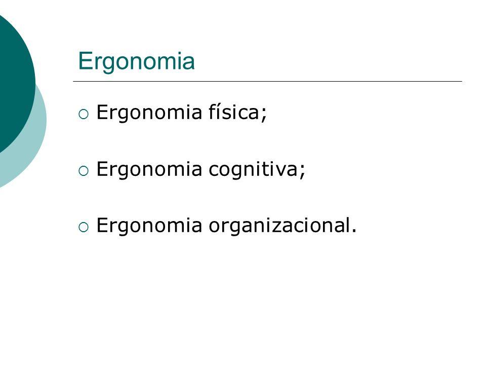 Ergonomia: homem X computador