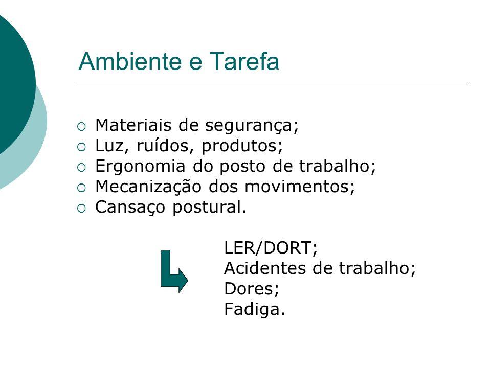 LER/DORT LER- Lesões por Esforços Repetitivos DORT- Doenças Osteomusculares Relacionadas ao Trabalho + 30 doenças: bursite, epicondilite, miosites, síndrome do túnel do carpo, tendinite.