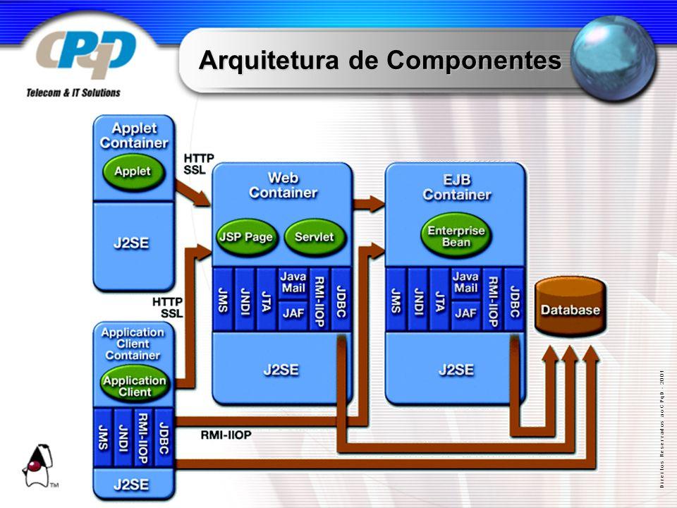 D i r e i t o s R e s e r v a d o s a o C P q D - 2 0 0 1 Arquitetura de Componentes