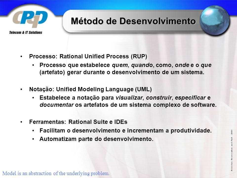 D i r e i t o s R e s e r v a d o s a o C P q D - 2 0 0 1 Método de Desenvolvimento Processo: Rational Unified Process (RUP) Processo que estabelece quem, quando, como, onde e o que (artefato) gerar durante o desenvolvimento de um sistema.