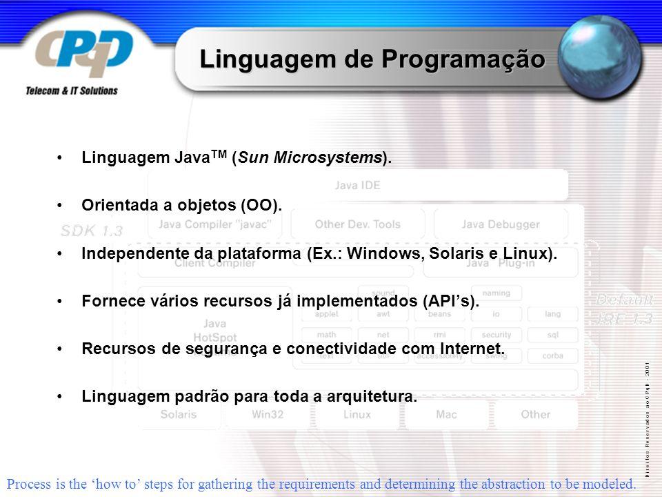 D i r e i t o s R e s e r v a d o s a o C P q D - 2 0 0 1 Linguagem de Programação Linguagem Java TM (Sun Microsystems).