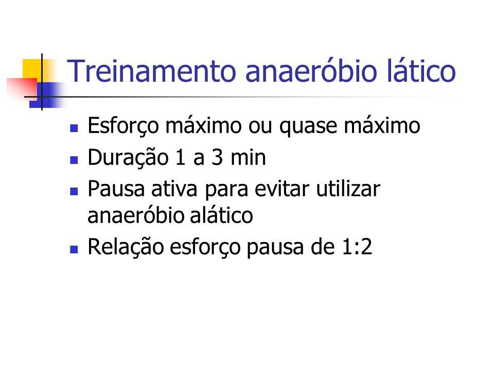 Treinamento anaeróbio lático Esforço máximo ou quase máximo Duração 1 a 3 min Pausa ativa para evitar utilizar anaeróbio alático Relação esforço pausa