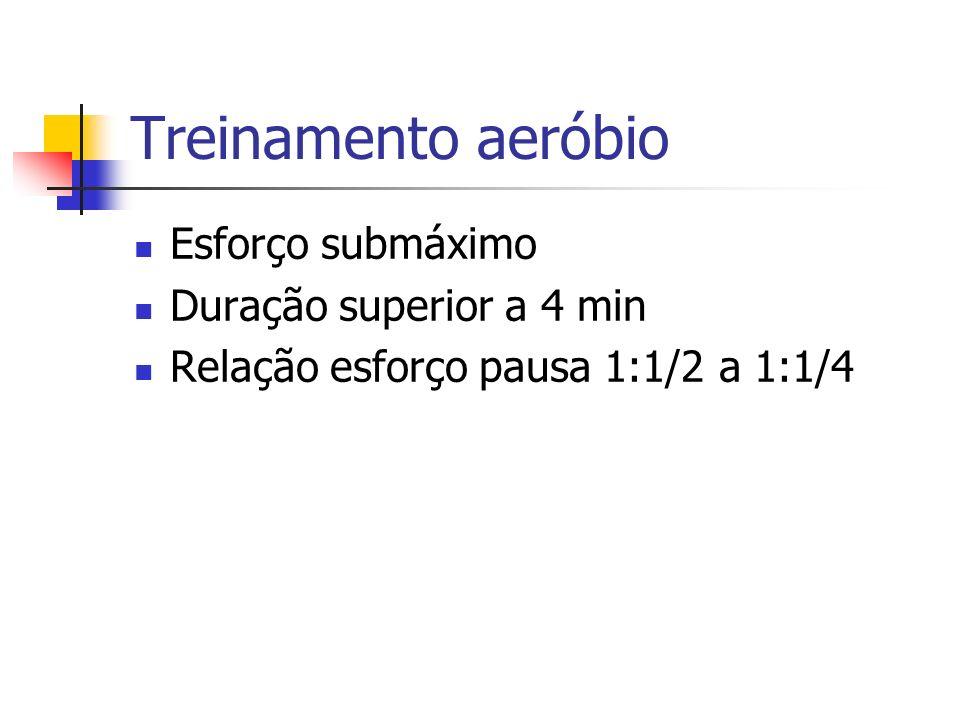Treinamento aeróbio Esforço submáximo Duração superior a 4 min Relação esforço pausa 1:1/2 a 1:1/4