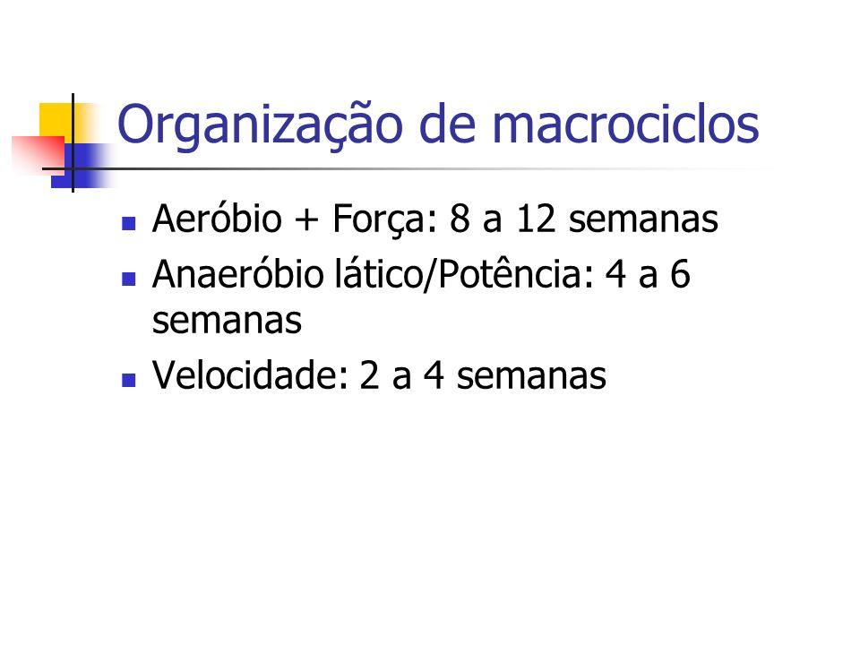Organização de macrociclos Aeróbio + Força: 8 a 12 semanas Anaeróbio lático/Potência: 4 a 6 semanas Velocidade: 2 a 4 semanas