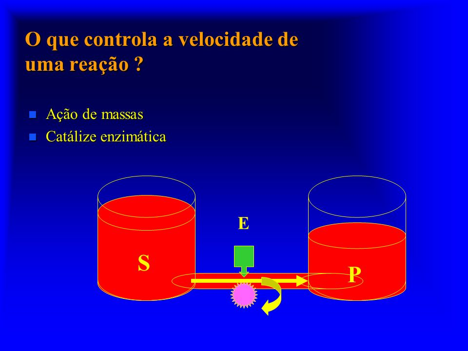 O que controla a velocidade de uma reação ? n Ação de massas n Catálize enzimática E S P