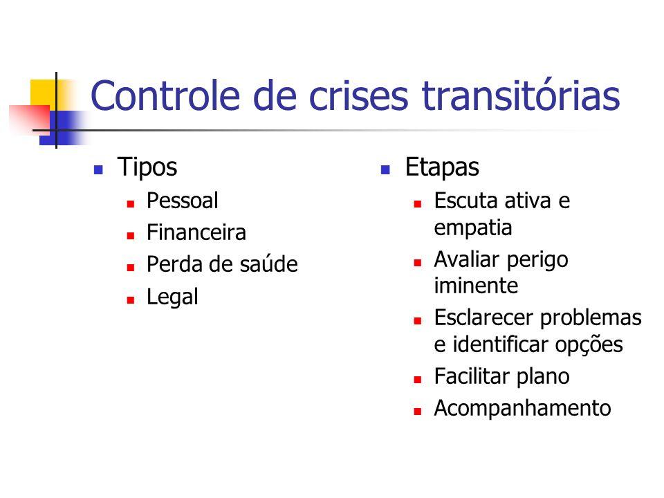 Controle de crises transitórias Tipos Pessoal Financeira Perda de saúde Legal Etapas Escuta ativa e empatia Avaliar perigo iminente Esclarecer problem