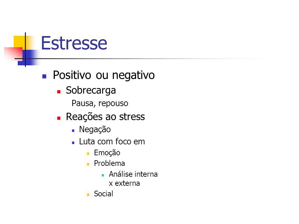 Estresse Positivo ou negativo Sobrecarga Pausa, repouso Reações ao stress Negação Luta com foco em Emoção Problema Análise interna x externa Social