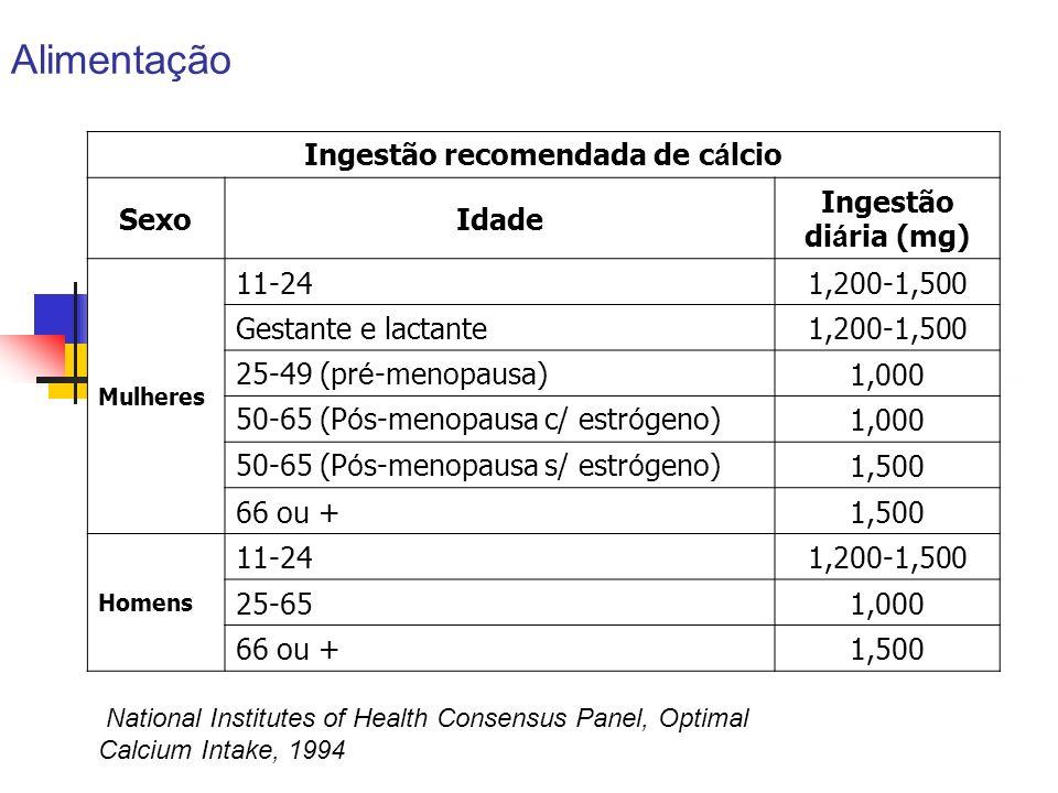Alimentação Ingestão recomendada de c á lcio SexoIdade Ingestão di á ria (mg) Mulheres 11-241,200-1,500 Gestante e lactante1,200-1,500 25-49 (pr é -me