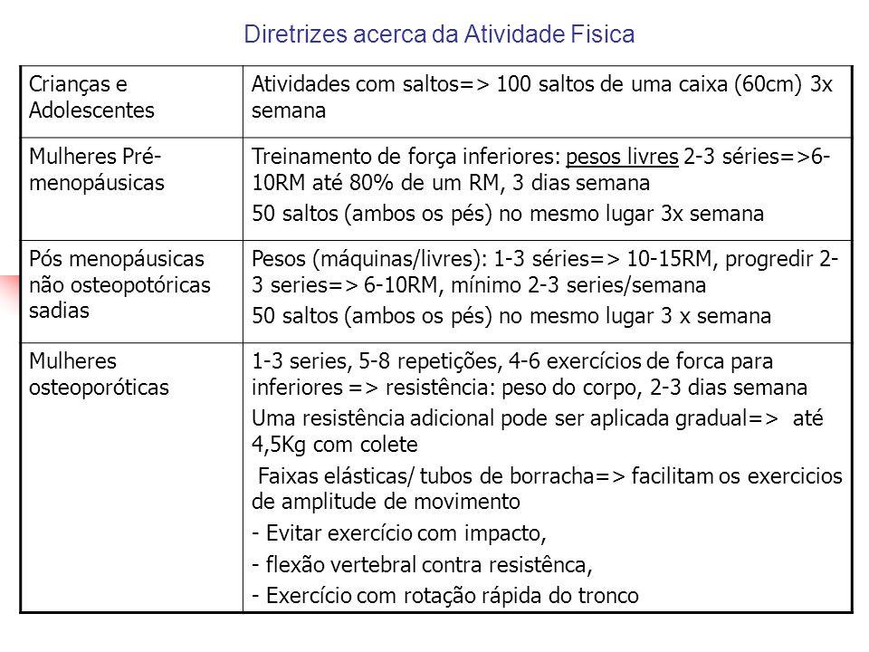Diretrizes acerca da Atividade Fisica Crianças e Adolescentes Atividades com saltos=> 100 saltos de uma caixa (60cm) 3x semana Mulheres Pré- menopáusi