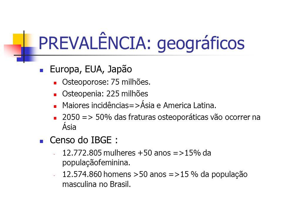 PREVALÊNCIA: geográficos Europa, EUA, Japão Osteoporose: 75 milhões. Osteopenia: 225 milhões Maiores incidências=>Ásia e America Latina. 2050 => 50% d