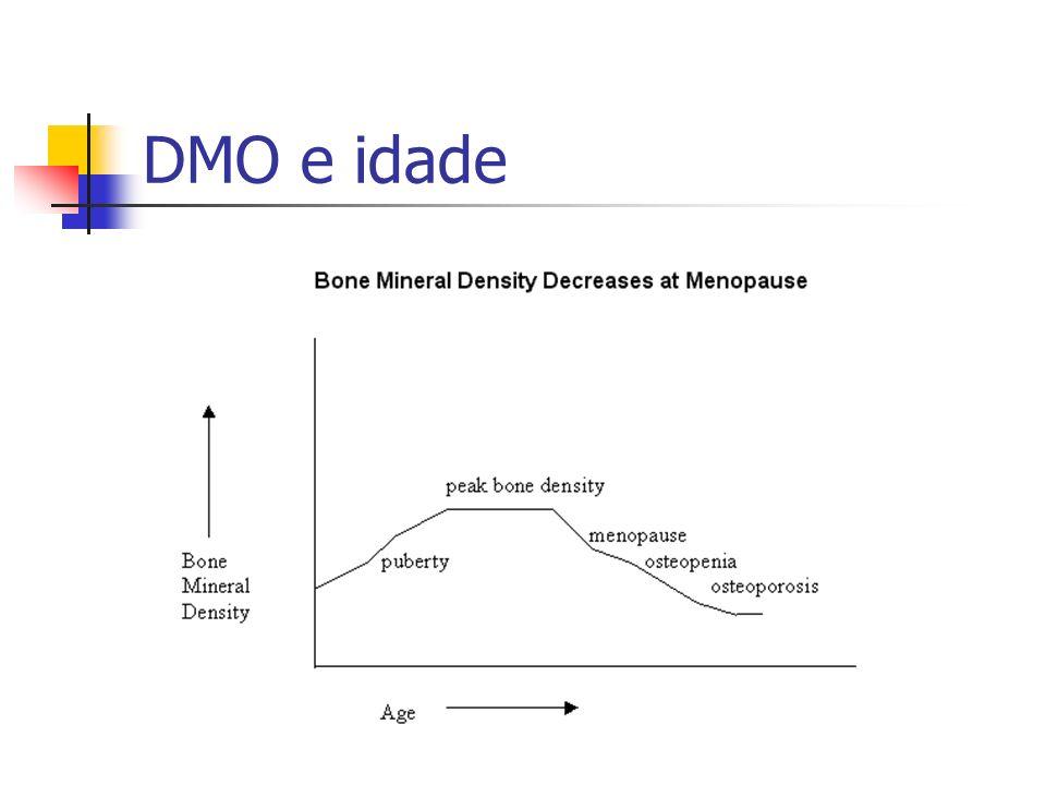DMO e idade