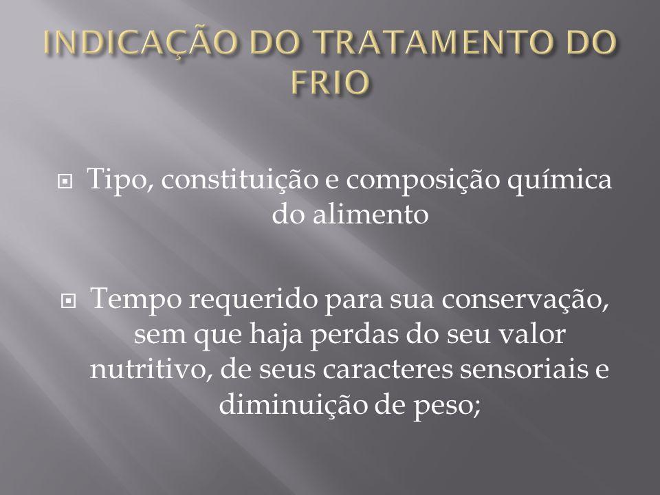 TEMPERATURA DE EBULIÇÃODEVE SER BAIXA PRESSÃO DE COMPENSAÇÃODEVE SER BAIXA VOLUME ESPECÍFICODEVER SER DE POUCO VOLUME CALOR LATENTEDEVE SER ELEVADO T e P CRÍTICADEVEM SER ELEVADAS AÇÃO CORROSIVANÃO DEVE SER CORROSIVO PROPRIEDADE DE ESTABILIDADEDEVEM SER ESTÁVEIS PROPRIEDADE INFLAMÁVEL E EXPLOSIVA NÃO DEVEM SER INFLAMÁVEIS E EXPLOSIVOS AÇÃO COM O LUBRIFICANTENÃO DEVE HAVER INTERAÇÃO COMPROVAÇÃO DE FUGASDEVEM SER DE FÁCIL COMPROVAÇÃO AÇÃO TÓXICADEVEM SER ATÓXICOS CONDIÇÃO DE PREÇODEVEM SER DE PREÇO RAZOÁVEL