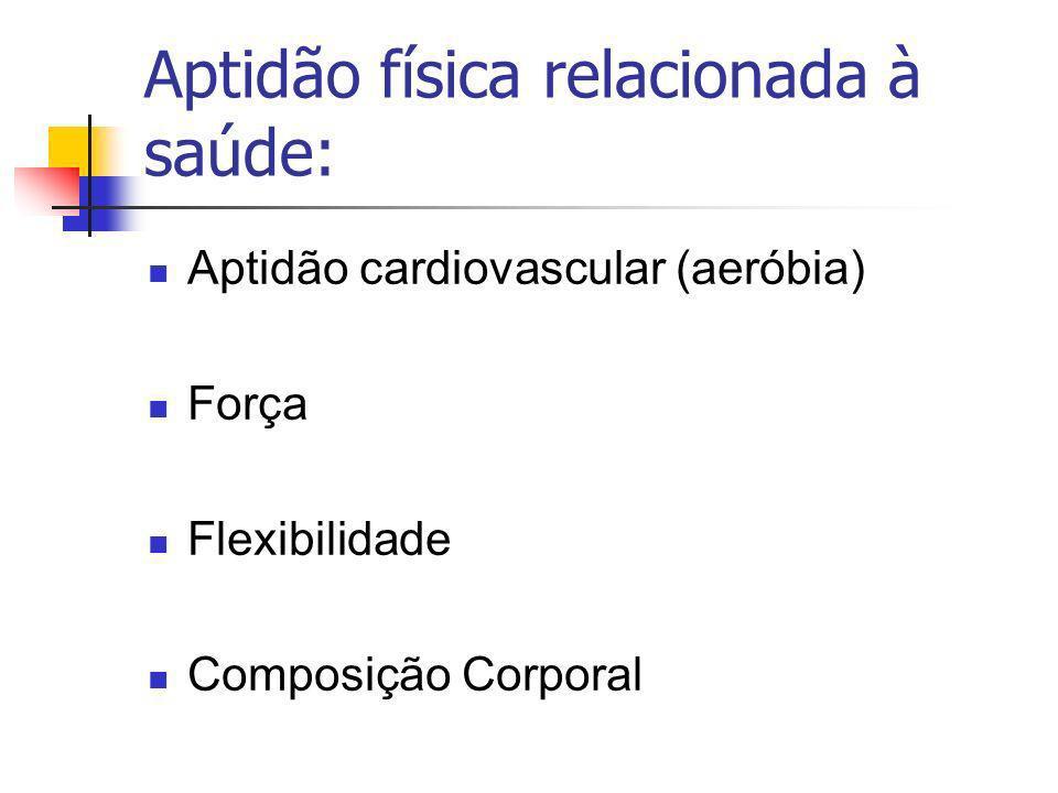 Aptidão física relacionada à saúde: Aptidão cardiovascular (aeróbia) Força Flexibilidade Composição Corporal