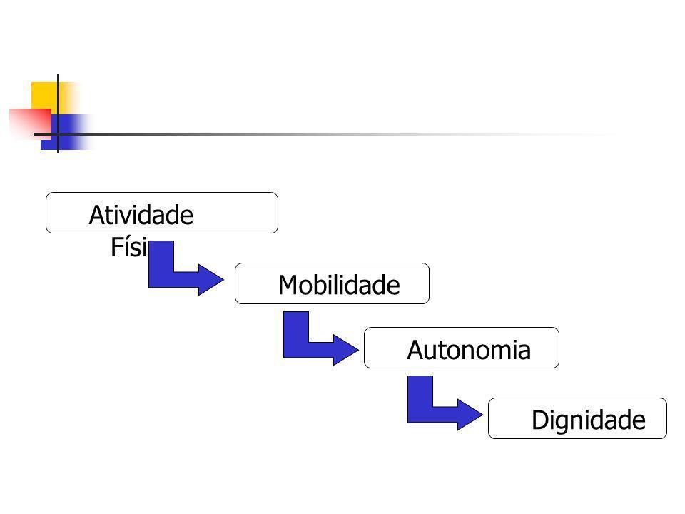 Atividade Física Mobilidade Autonomia Dignidade
