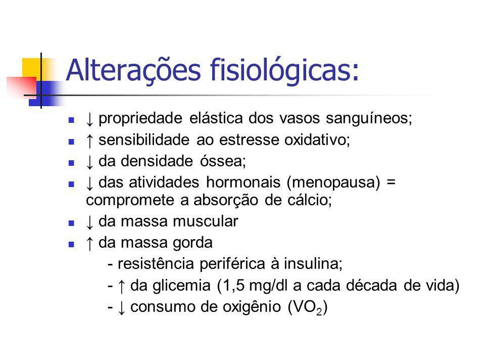 Alterações fisiológicas: propriedade elástica dos vasos sanguíneos; sensibilidade ao estresse oxidativo; da densidade óssea; das atividades hormonais (menopausa) = compromete a absorção de cálcio; da massa muscular da massa gorda - resistência periférica à insulina; - da glicemia (1,5 mg/dl a cada década de vida) - consumo de oxigênio (VO 2 )