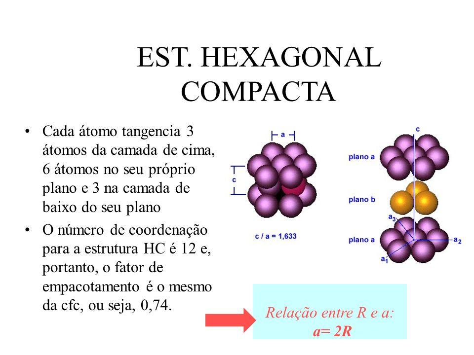 EST. HEXAGONAL COMPACTA Cada átomo tangencia 3 átomos da camada de cima, 6 átomos no seu próprio plano e 3 na camada de baixo do seu plano O número de