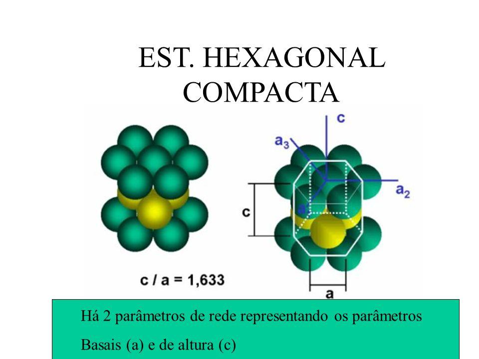 EST. HEXAGONAL COMPACTA Há 2 parâmetros de rede representando os parâmetros Basais (a) e de altura (c)