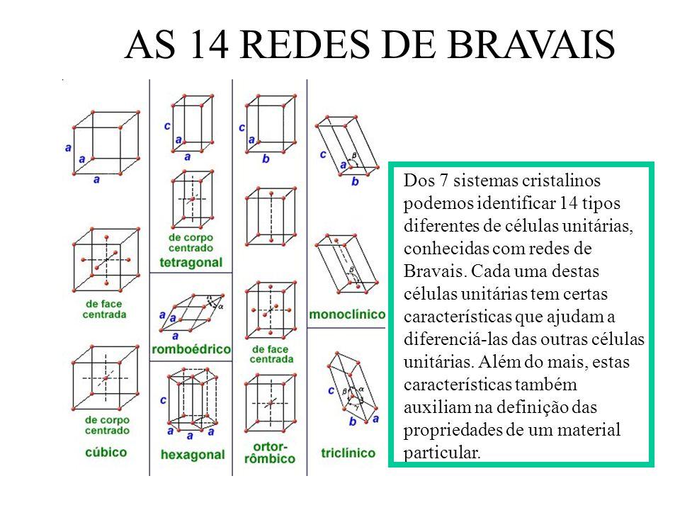 AS 14 REDES DE BRAVAIS Dos 7 sistemas cristalinos podemos identificar 14 tipos diferentes de células unitárias, conhecidas com redes de Bravais. Cada
